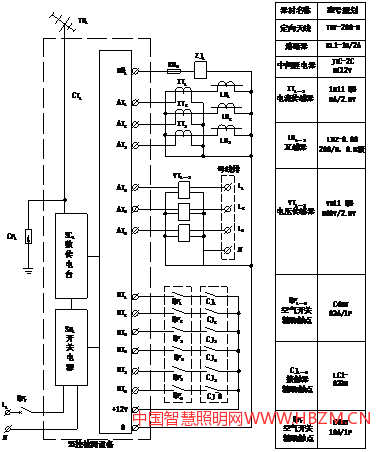 图2 二次回路系统示意图(a)