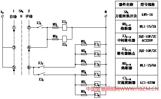 图2 二次回路系统示意图(b)